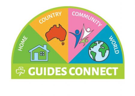 Guides Connect - 2020