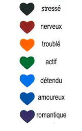 collier coeur change de couleur