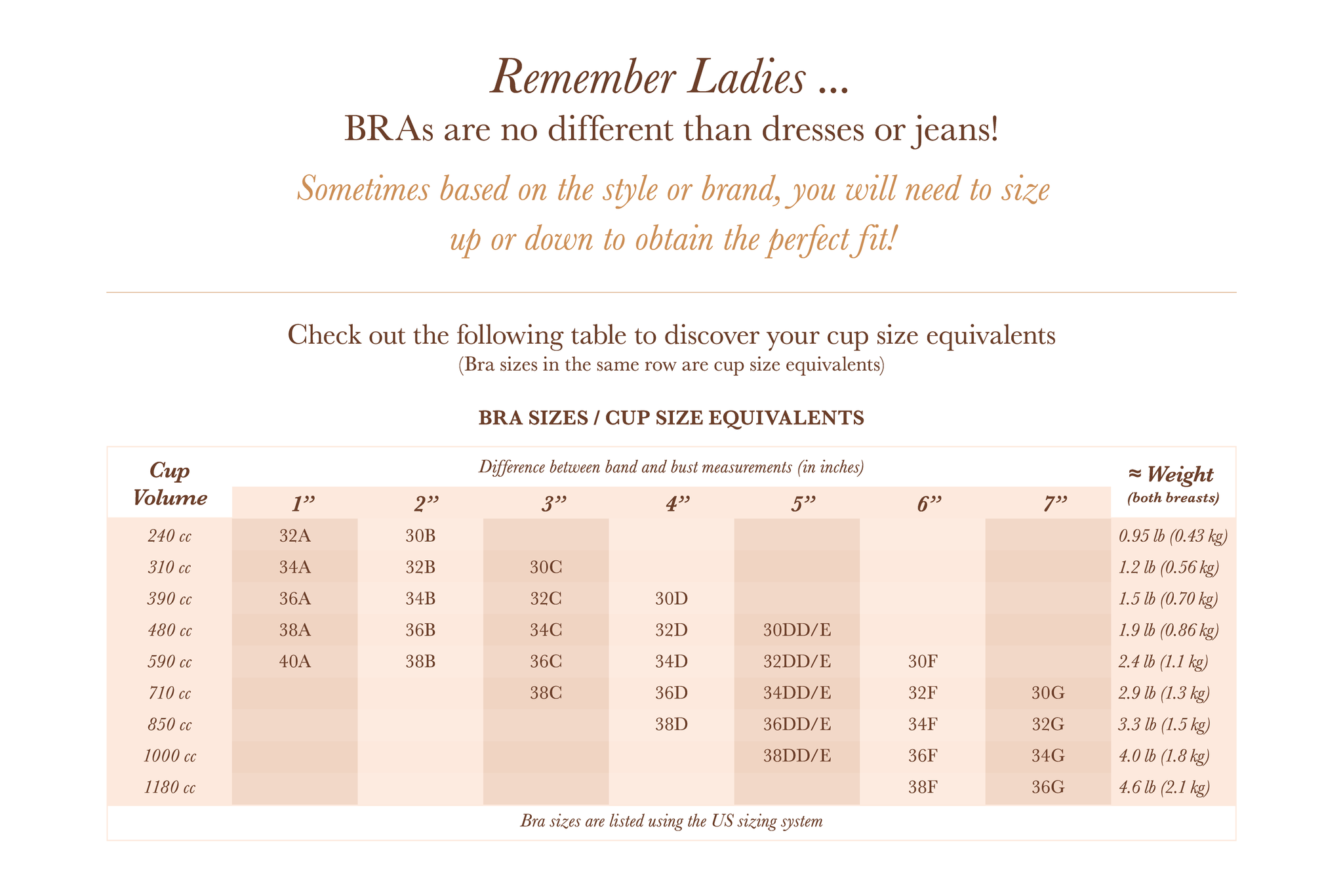8c93ab8cc How Bra Sizing Works – Nudz