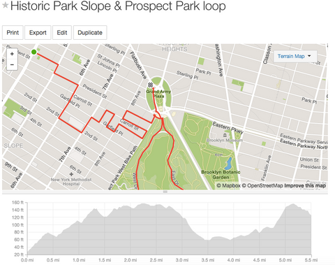 Running in Park Slope & Prospect Park loop
