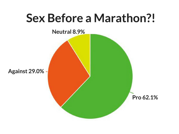 sex before marathon