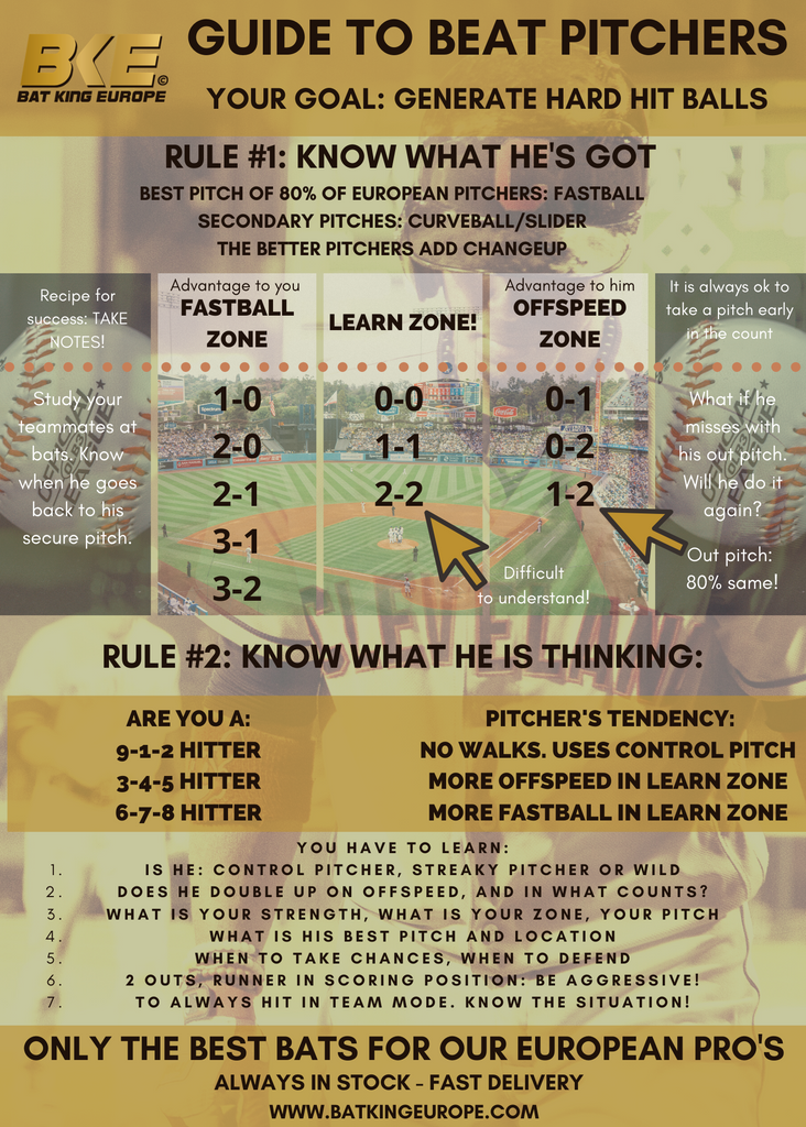 Our guide to beat pitchers
