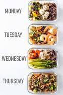 Meals Of The Month