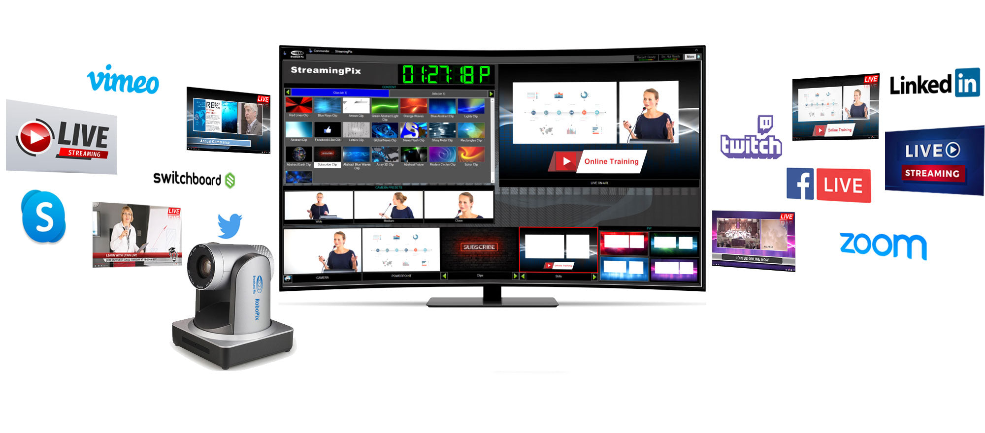 Streaming Pix, Integrated Production Solutions