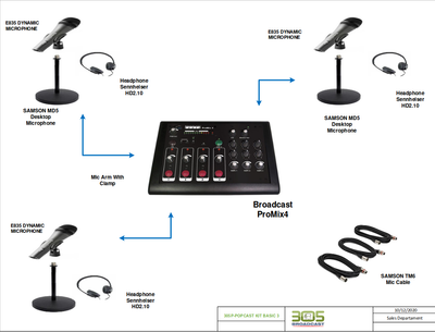 305P - POPCAST KIT BASIC 3 - 305broadcast