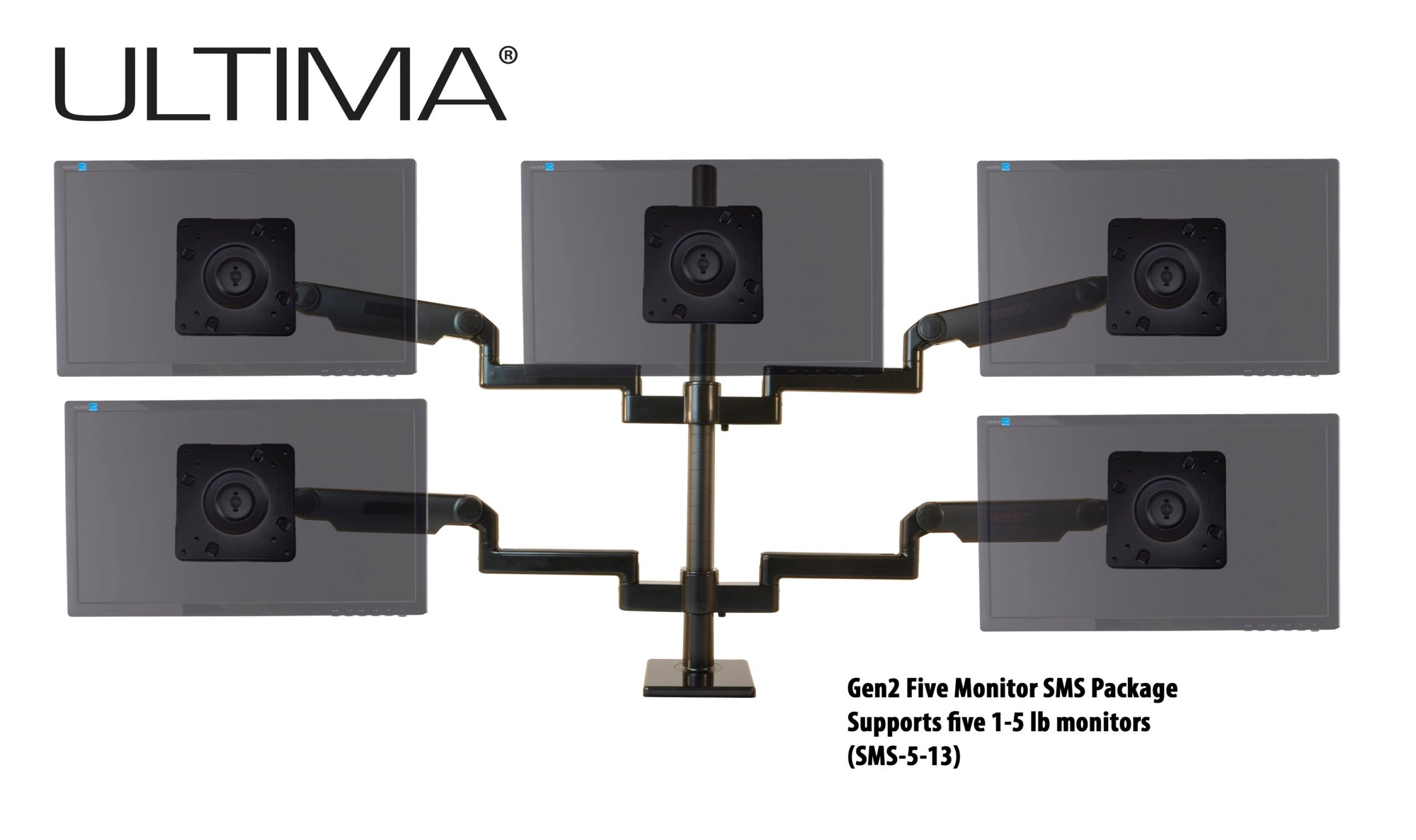 OC White SMS-5-13 & SMS-LD-5-13 Series ProBoom® Ultima® Gen2 Five Monitor SMS Package - 305broadcast