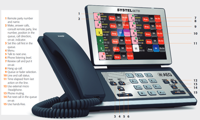 AEQ Systel IP - HD VoIP ON AIR Telephone System - 305broadcast