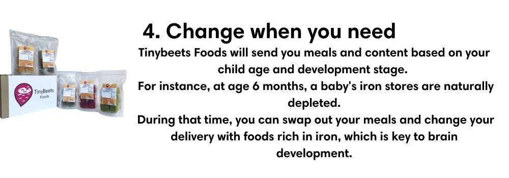 4. Change when you need. Tinybeets Foods will send you meals and content based on your child age and development stage.   For instance, at age 6 months, a baby's iron stores are naturally depleted.  During that time, you can swap out your meals and change your delivery with foods rich in iron, which is key to brain development.