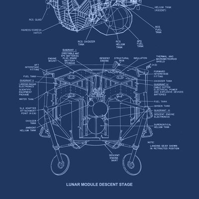 LM ascent and descent stage
