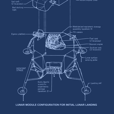 LM configuration for initial lunar landing