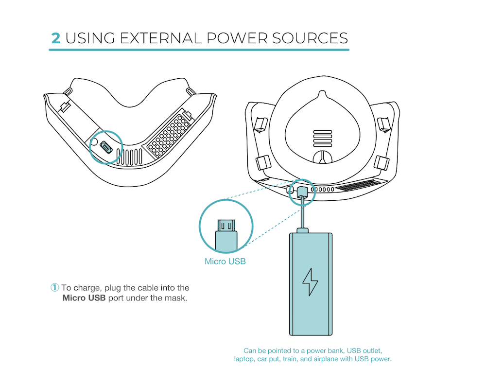 1) To charge, plug the cable into the MICRO USB port under the mask. The port can be pointed to a power bank, USB outlet, laptop, car put, train, and airplane with USB power. Please call 301-799-5288 or email ada@cleanairtek.com for further assistance.