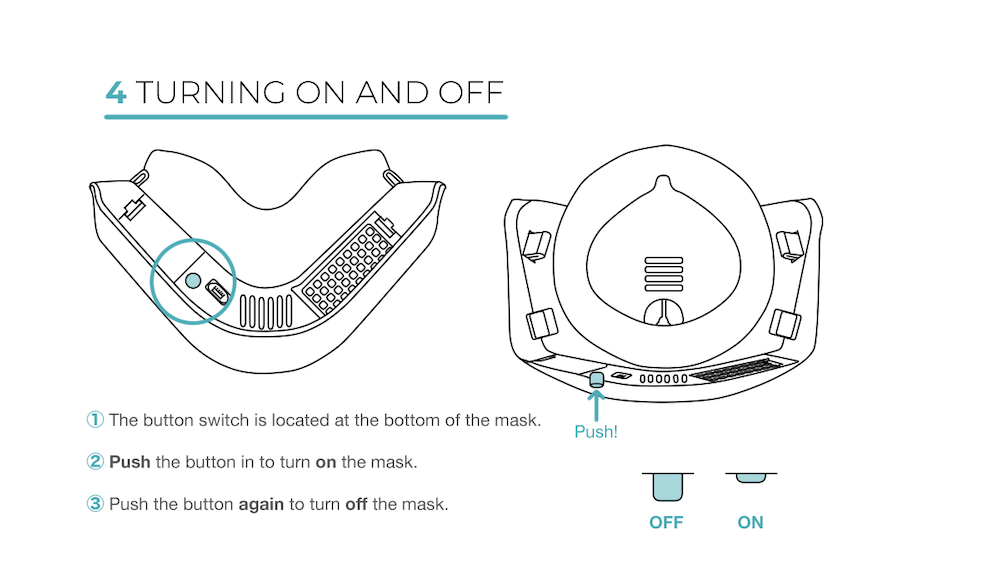 First part of the image shows the location of the button - right beside the micro USB charging port. Second part of the image shows how the button looks when its turned on and off. You must push the button to turn it on and push it again to turn it off. The button is pushed in when the mask is on and out when its off. 1) The button switch is located at the bottom of the mask. 2) Push the button in to turn on the mask. 3) Push the button again to turn off the mask. Please call 301-799-5288 or email ada@cleanairtek.com for further assistance.