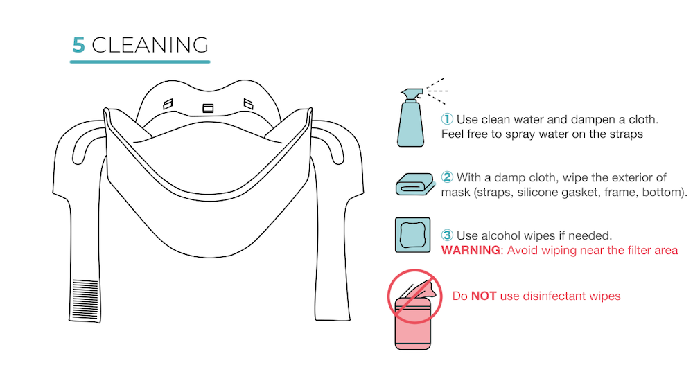 1) Use clean water and dampen a cloth. Feel free to spray water on the straps. 2) With a damp cloth, wipe the exterior of mask (straps, silicone gasket, frame, bottom). 3) Use alcohol wipes if needed. Warning : avoid wiping near the filter area. Do NOT use disinfectant wipes. Please call 301-799-5288 or email ada@cleanairtek.com for further assistance.
