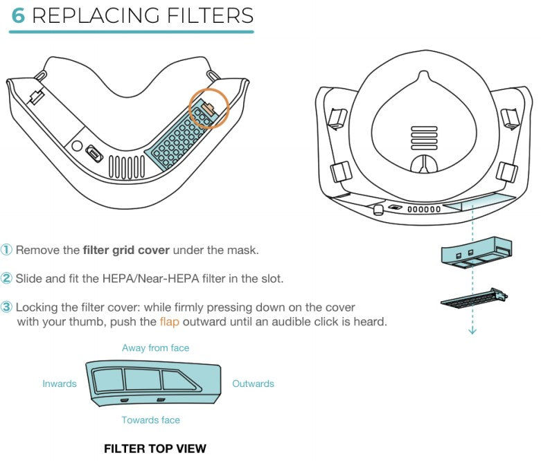 This image gives information about how the mask filters are to be changed along with the location of the filter cover and how to remove it. The first image shows the filter grid cover located at the bottom of the mask. The second image shows the filter and the cover. 1) Remove the filter grid cover under the mask. 2) Slide and fit the HEPA/Near-HEPA filter in the slot. 3) Locking the filter cover : while firmly pressing down on the cover with your thumb, push the flap outward until an audible click is heard. Please call 301-799-5288 or email ada@cleanairtek.com for further assistance.