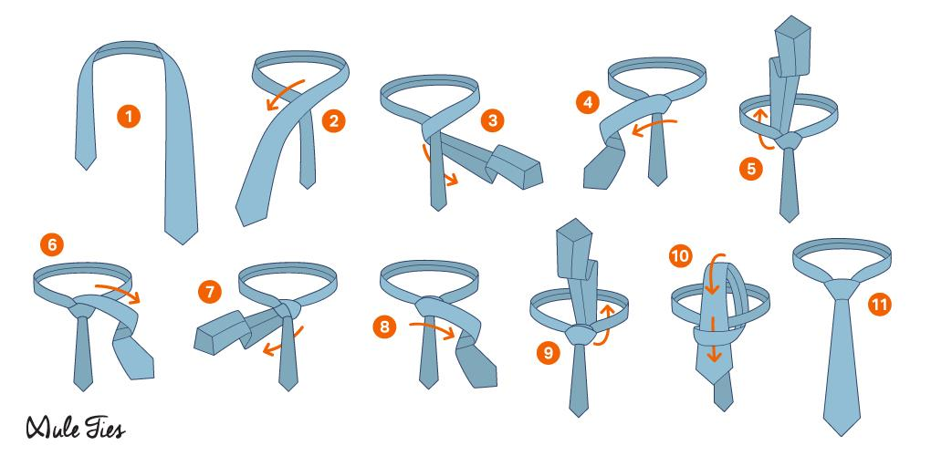 How to tie a tie: Cavendish Knot