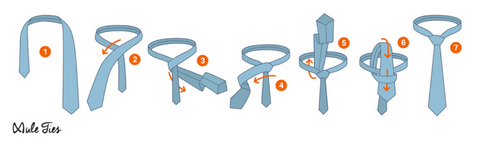 How to tie a tie: The Four in hand Knot