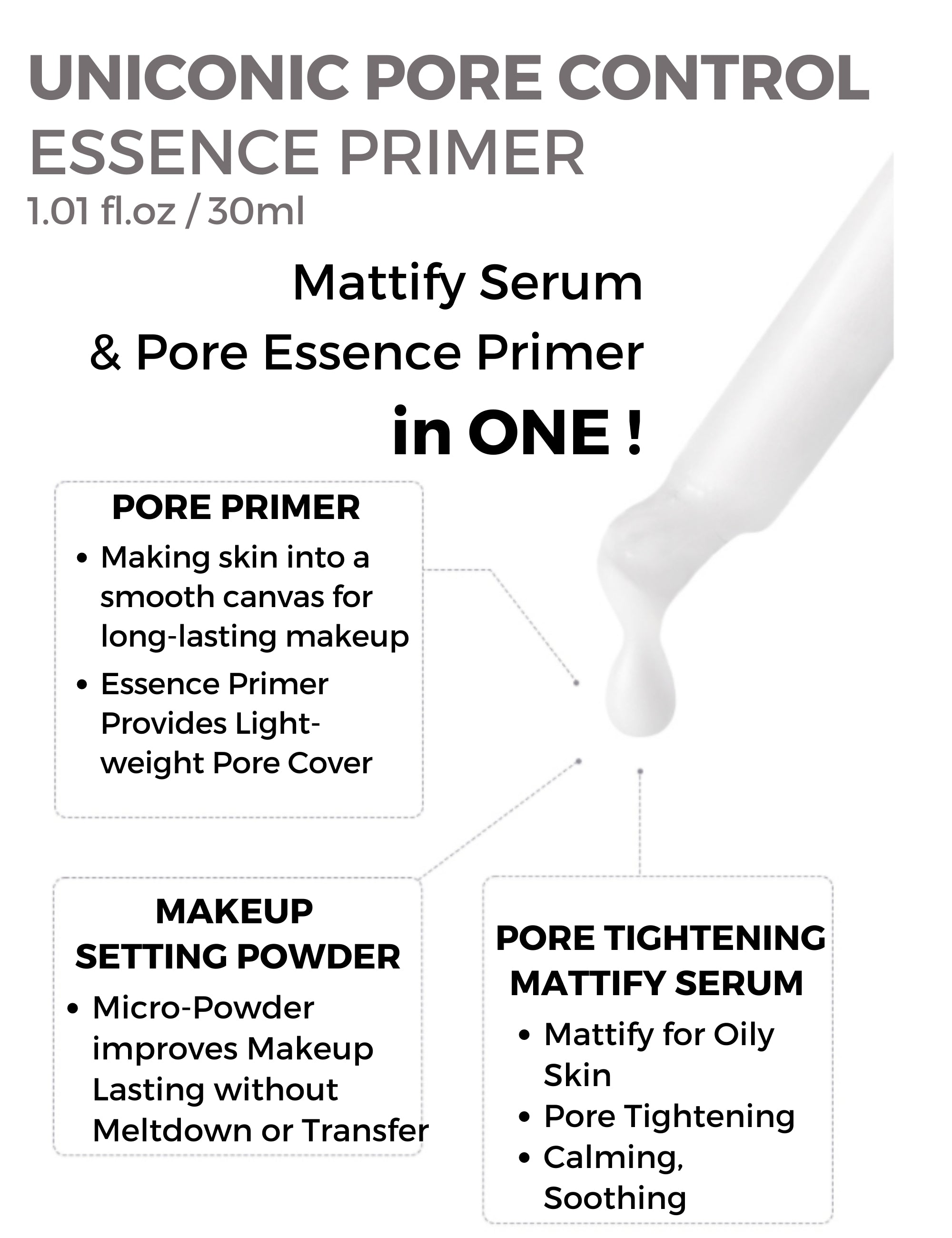 UNICONIC Pore Blurring Face Serum to Primer for Oily Skin 1.01fl.oz (30ml) - SELF BEAUTY