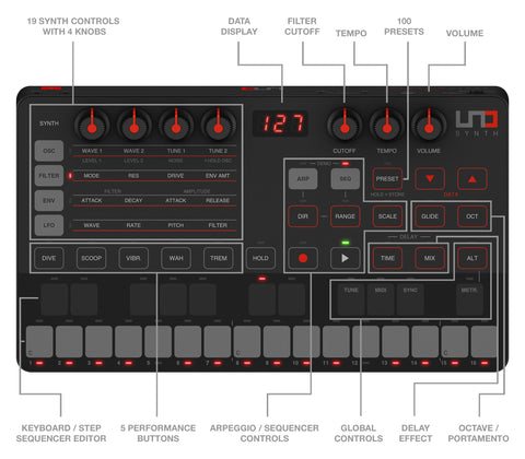Uno Synth Schematic