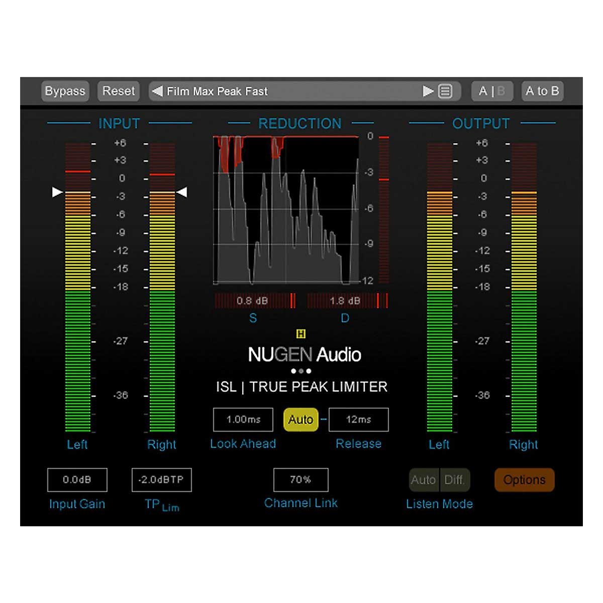 NUGEN Audio ISL Precision True Peak limiter for Mastering & Post Production