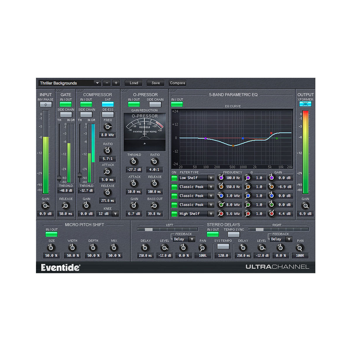 Eventide UltraChannel Channel Strip