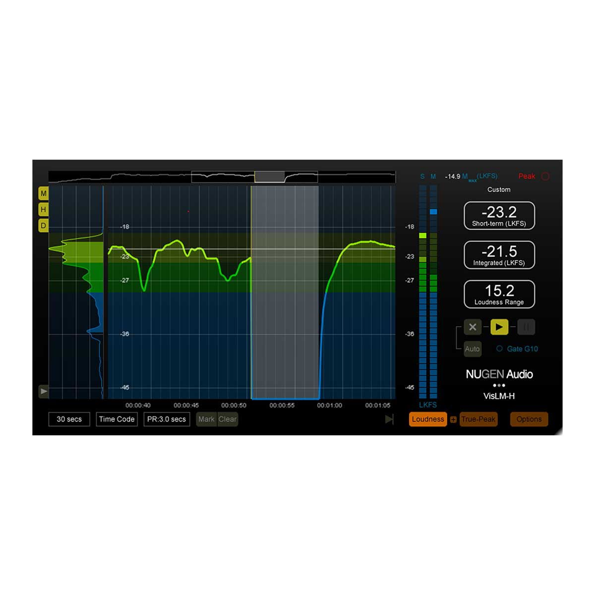 NUGEN Audio VisLM 2 Loudness Measurement