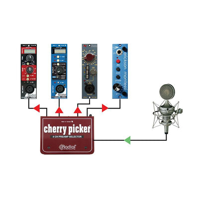 Outboard Accessories - Radial Engineering Cherry Picker Mic Pre-Amp Selector