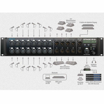 USB Audio Interfaces - MOTU Stage-B16 Stage Box And AVB Audio Interface With DSP
