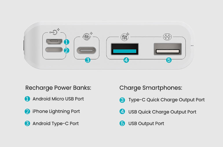 Ringlightus charge 20000mAh portable charger 09