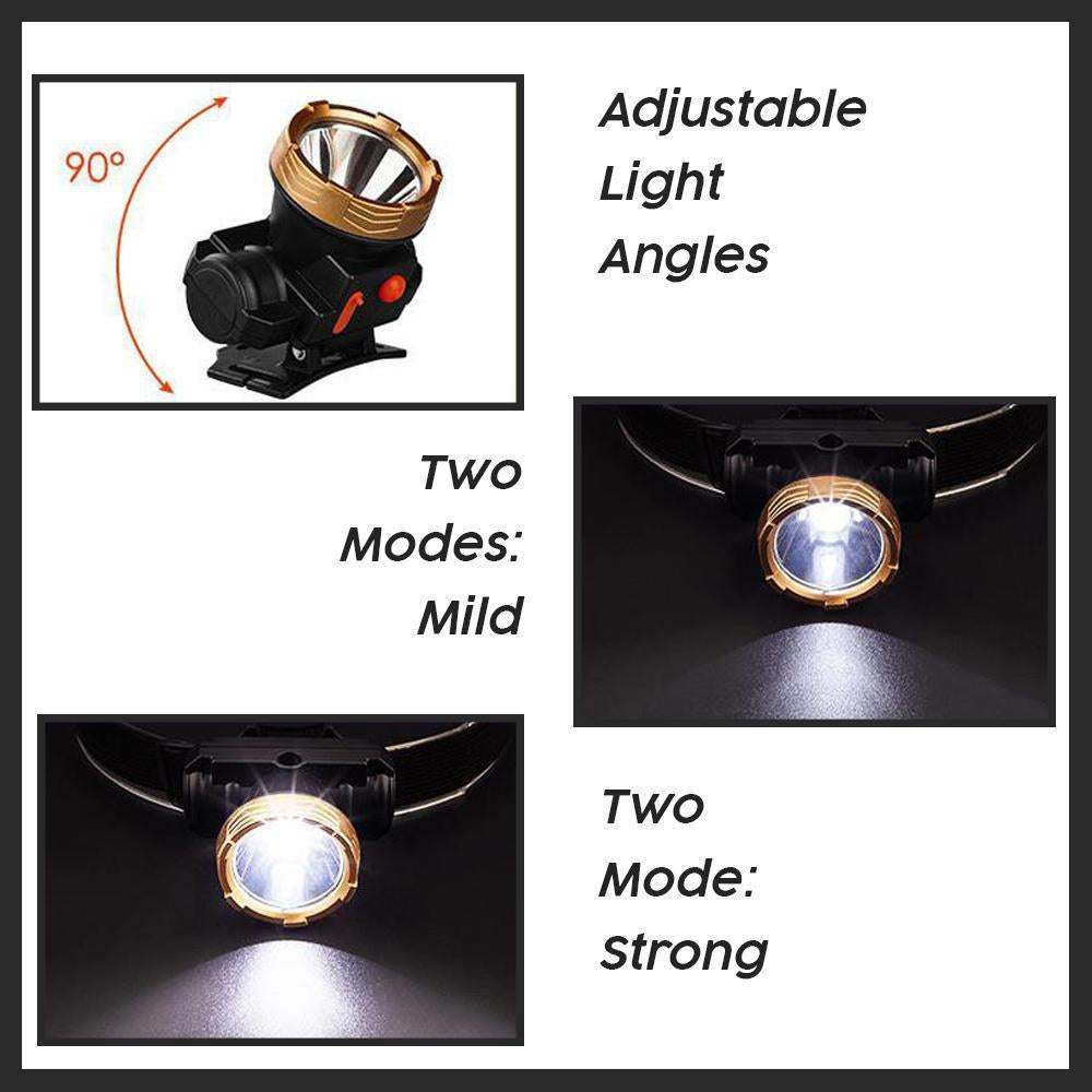 Waterproof Super Bright LED Headlamp