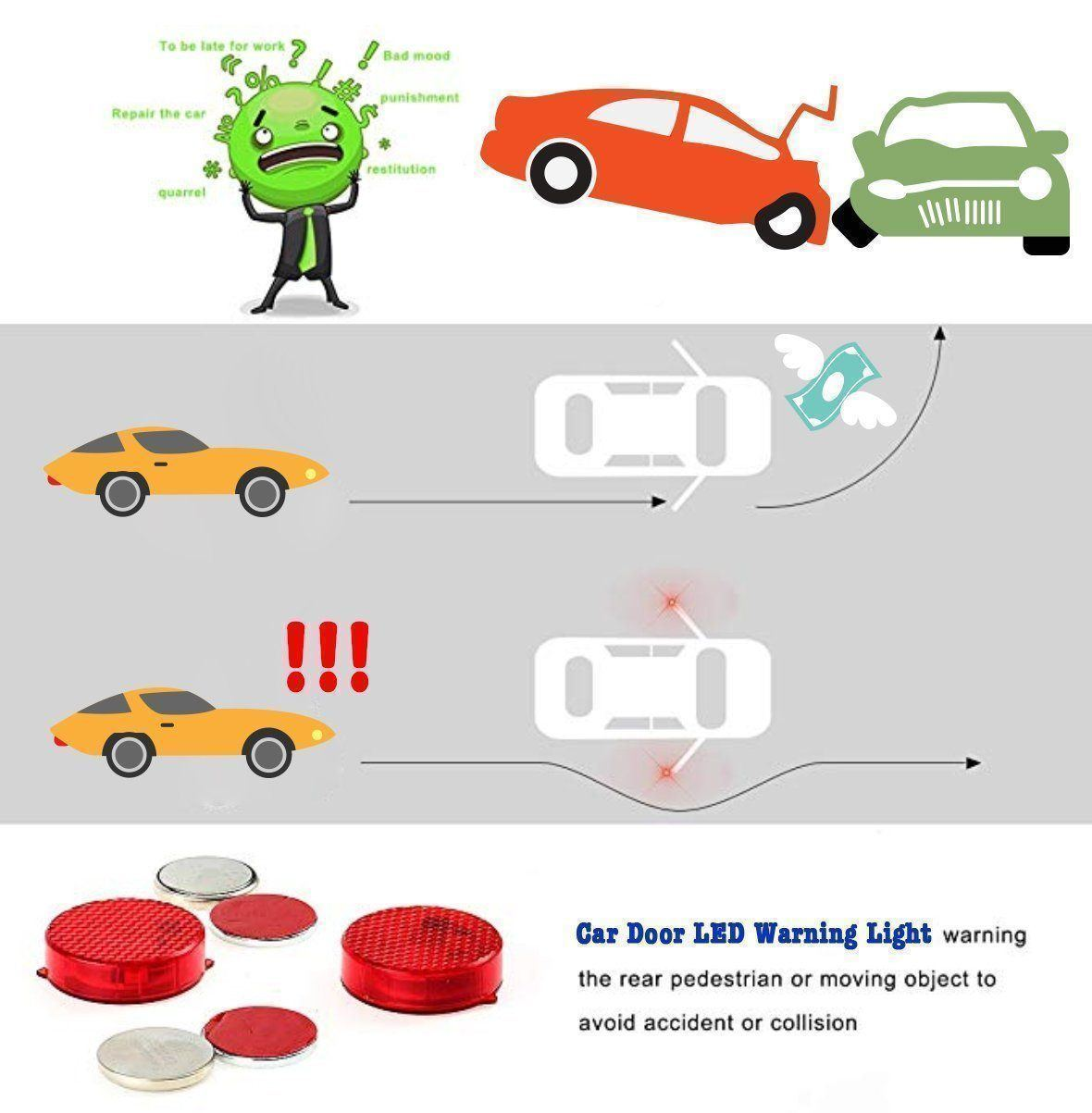Car Door LED Warning Light (2pcs)