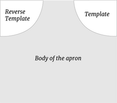 layout of apron template