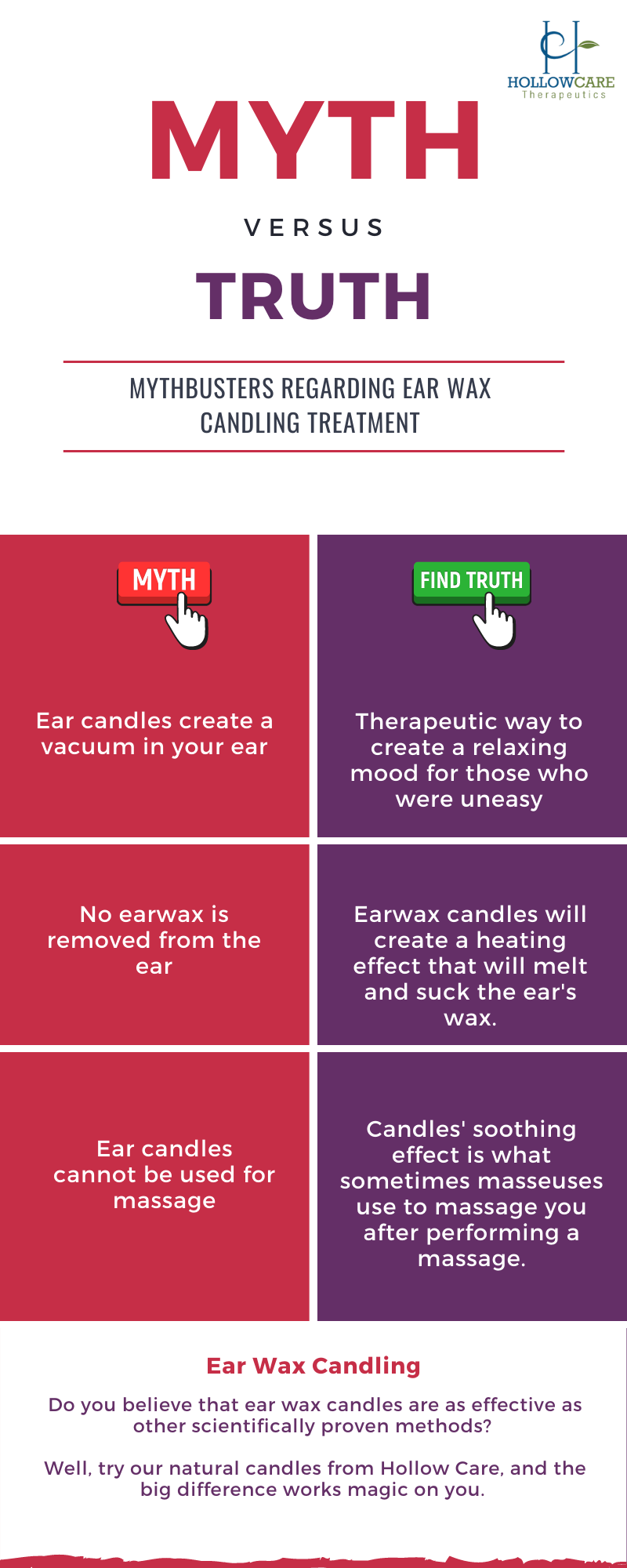 Ear Candling Process