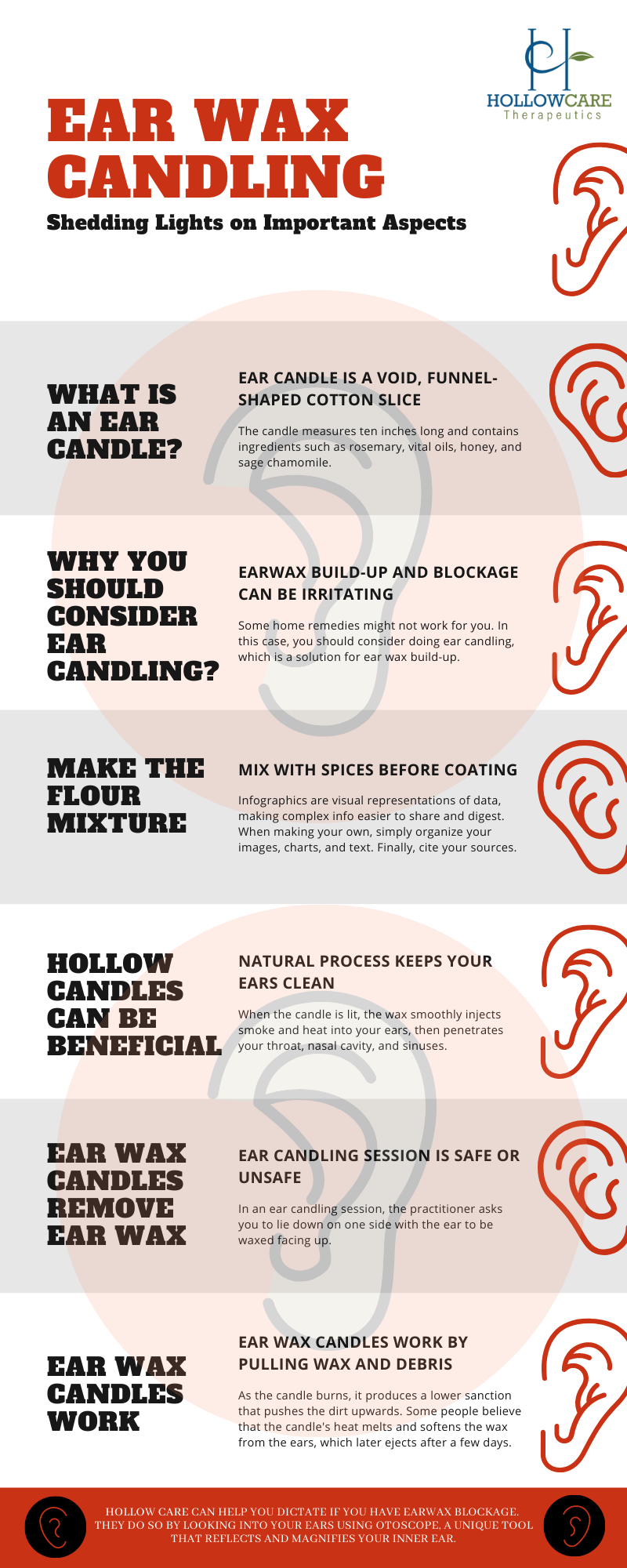 Ear Wax Candling Process