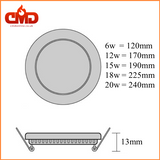 LED Circular Panels 6w to 20w - IP44 - CMD Online