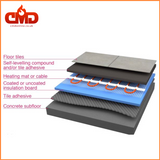 Underfloor Heating Cable Mat - UltraWarm 200w per SqM - CMD Online