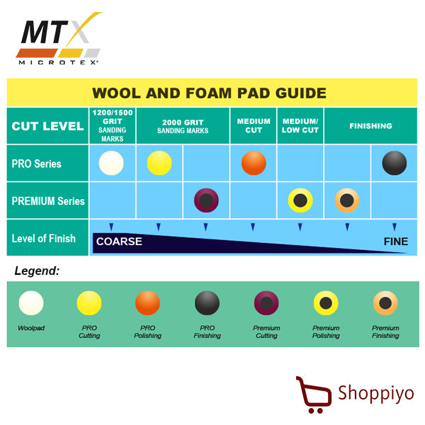 Microtex MA-CP3 PRO Cutting Pad 3 inch (Yellow)