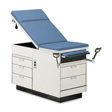 Hausmann Maximum Value Exam Table