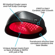 *NEW* Hairmax - Flip 80 Laser Cap - Hair Growth Laser Band/Comb, Hair Loss Laser