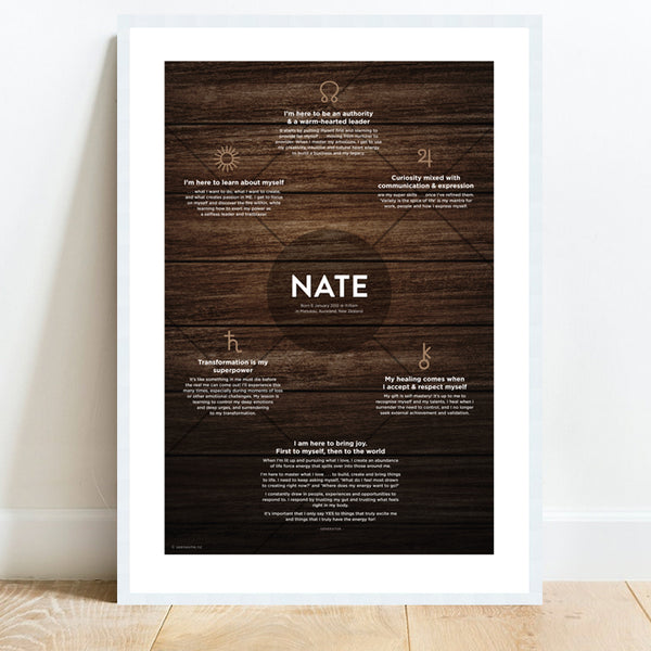Soul Journey Poster ~ Wood Design