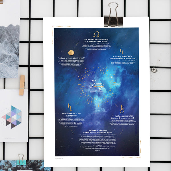 My Soul's Journey Poster ~ Night Sky Design
