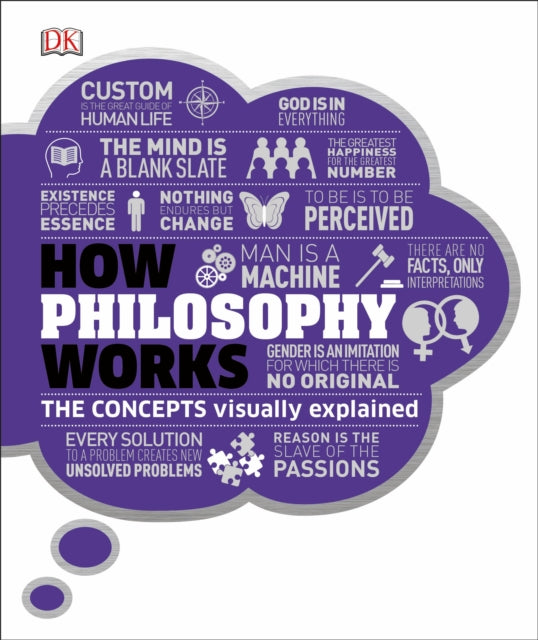 How Philosophy Works : The concepts visually explained-9780241363188
