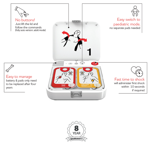 LIFEPAK CR2 Essential Fully-Automatic AED