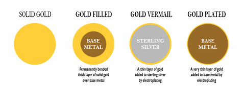 Gold filled vs gold plated vs gold vermeil