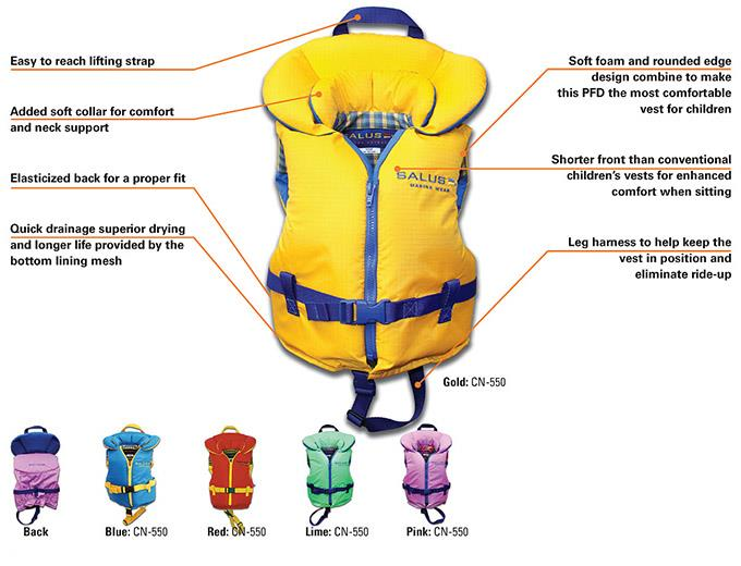 Salus PFD Nimbus Vest feature and size chart