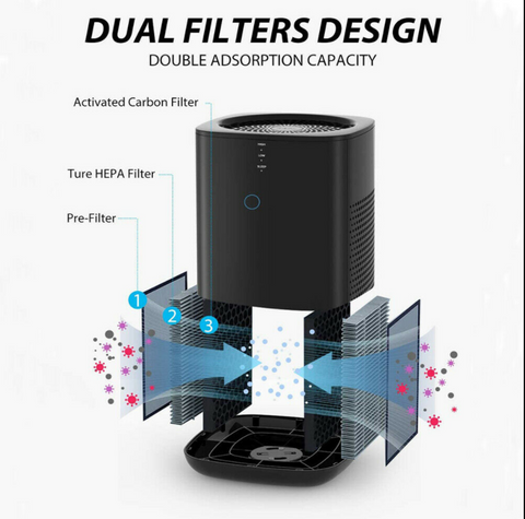 Membrane Solutions Large Room Air Purifier HEPA Filter Air Cleaner with dual filter design
