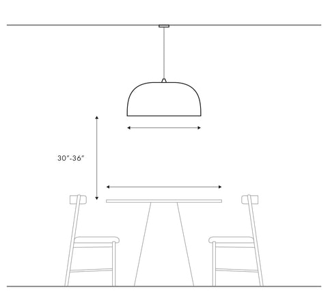 Hanging a light over a round table