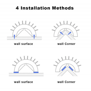 Four installation methods: 1 with screws to a wall surface, 2 with screws to a wall corner, 3 with stickers to a wall surface, 4 with stickers to a wall corner.