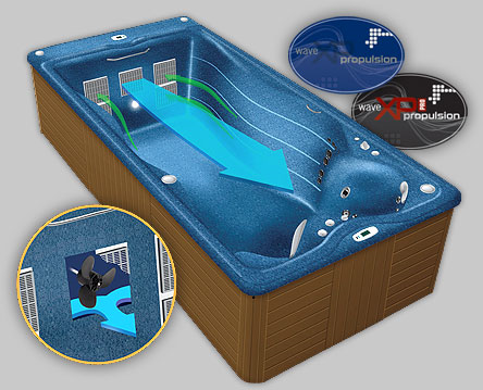 swim spa river jet wave technology