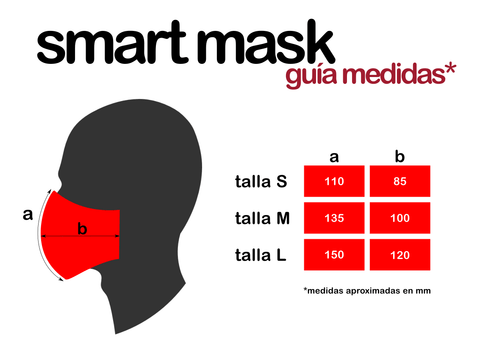 medidas mascarillas smart mask top artes marciales
