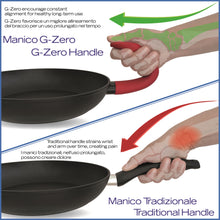 Load image into Gallery viewer, Non-stick Induction Wok pan - G Zero